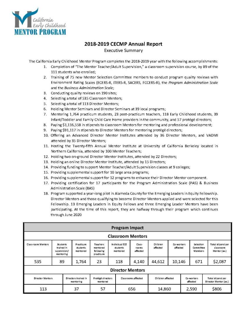Annual Report 2018-2019_Page_3